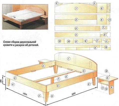 Собрать кроватку своими руками 31