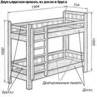 Простая двухъярусная кровать своими руками чертеж 73