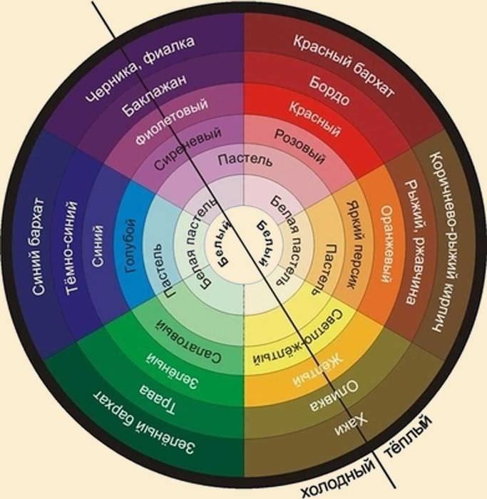 комбинирование темных цветов в дизайне гостиной
