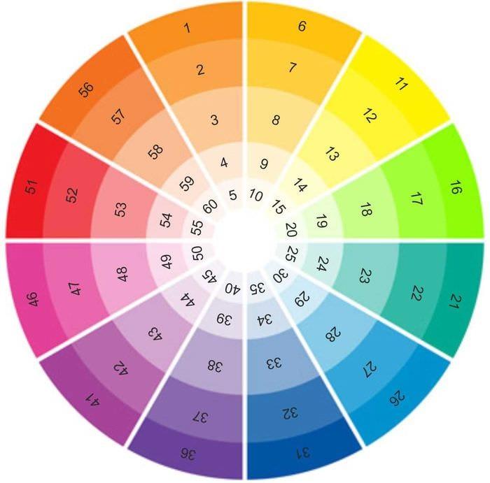 сочетание темных цветов в стиле комнате