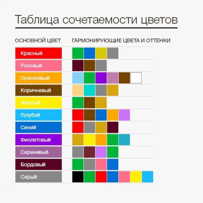 идея необычного сочетания цвета в декоре современной квартиры