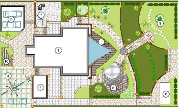 Схема планировки садового участка площадью в 15 соток