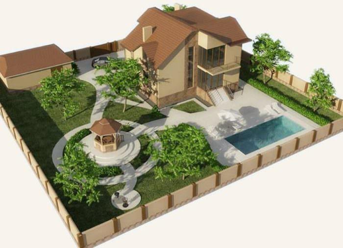 Проект ландшафтного дизайна небольшого дачного участка