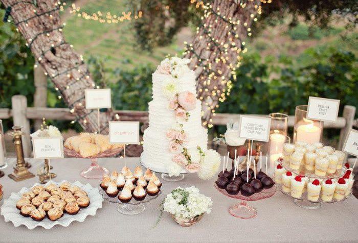 Сервировка сладкого стола на свадебном банкете