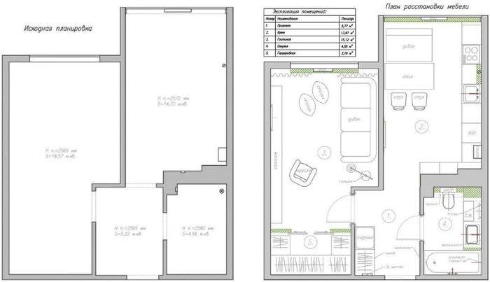 План-схема размещения мебели в однокомнатной квартире