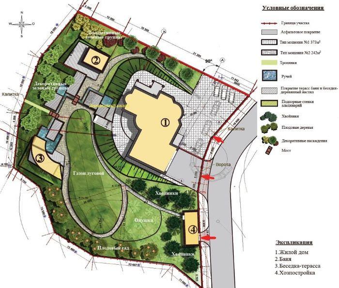 Планировка ландшафтного дизайна дачного участка