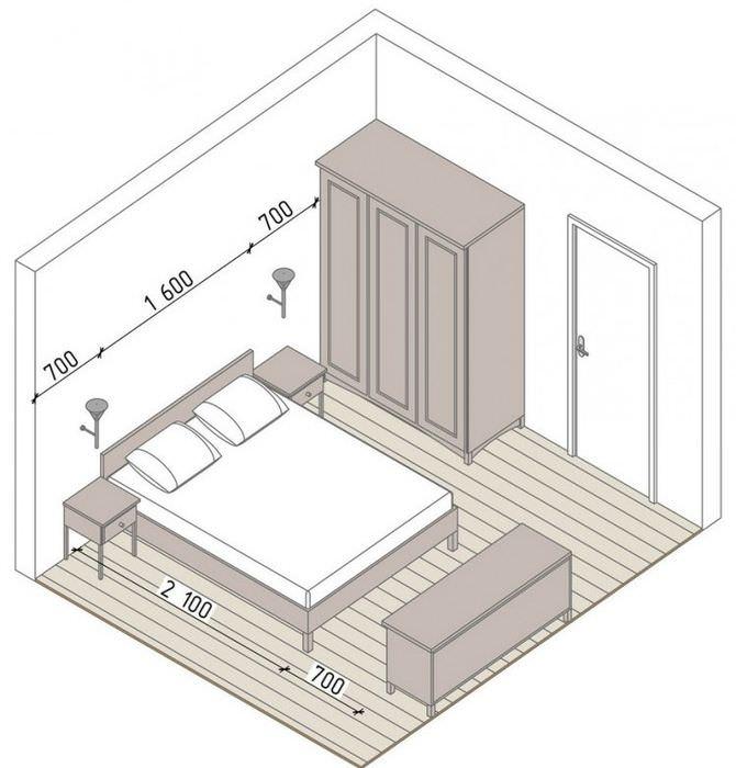 Схема размещения предметов мебели в маленькой спальне