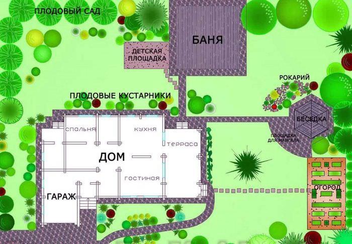 Схема размещения построек и насаждений на участке в 10 соток