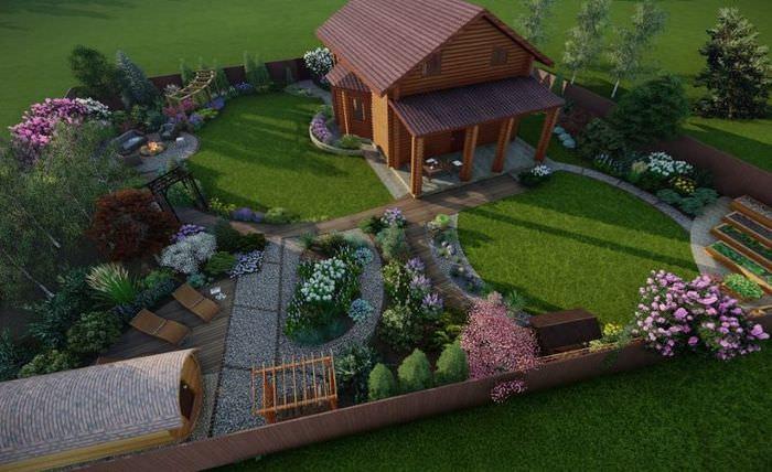 Дизайн-проект ландшафтного дизайна загородного участка