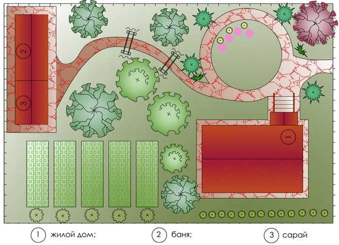 Схема дачного участка домом, баней и сараем