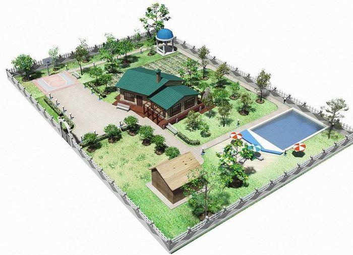 Дизайн-проект участка площадью 15 соток с бассейном