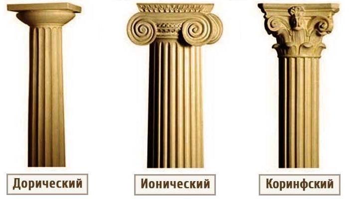 Примеры основных ордеров античных колонн