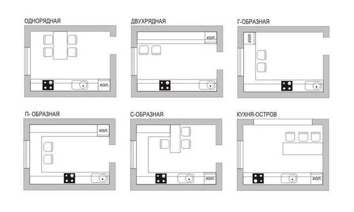Схема планировки кухонного пространства на площади в 10 кв метров