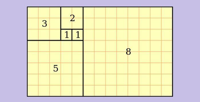 Схематичное изображение золотого сечения на примере прямоугольника