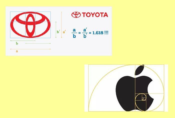 Золотое сечение в логотипах известных компаний
