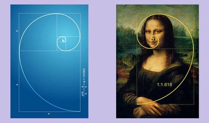 Правило золотого сечения на примере картины Мона Лиза
