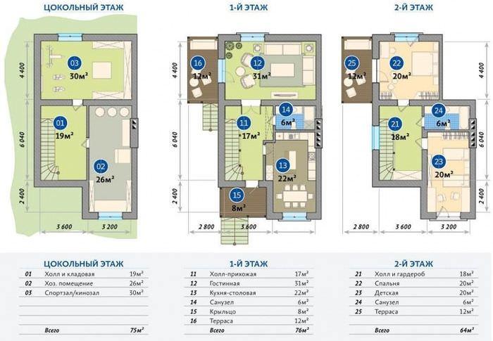 План-схема двухэтажного таунхауса с цокольным помещением