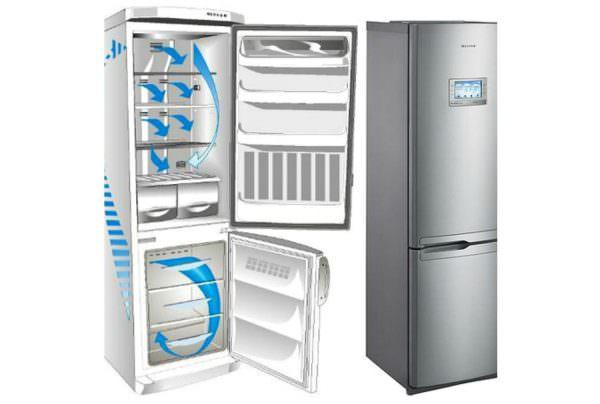 В холодильниках с двумя компрессорами возможно независимое регулирование температуры в любой из камер.